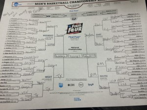 bracket March Madness